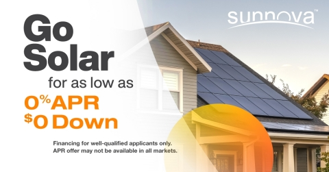 Sunnova offers industry's first 0% APR for home solar + battery storage service